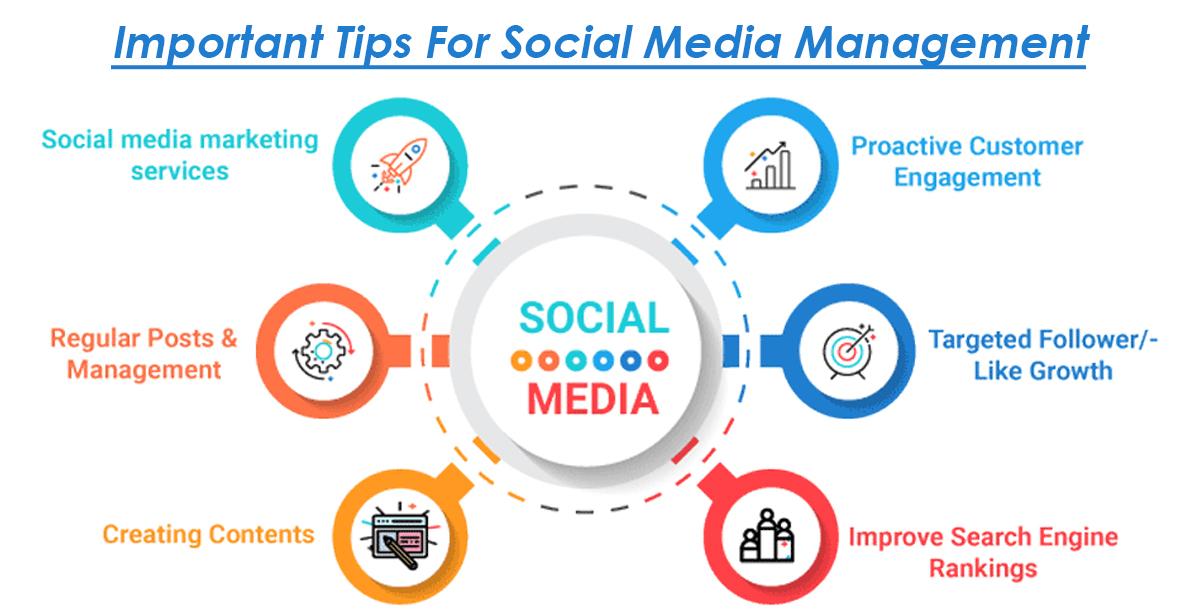Important Tips For Social Media Management